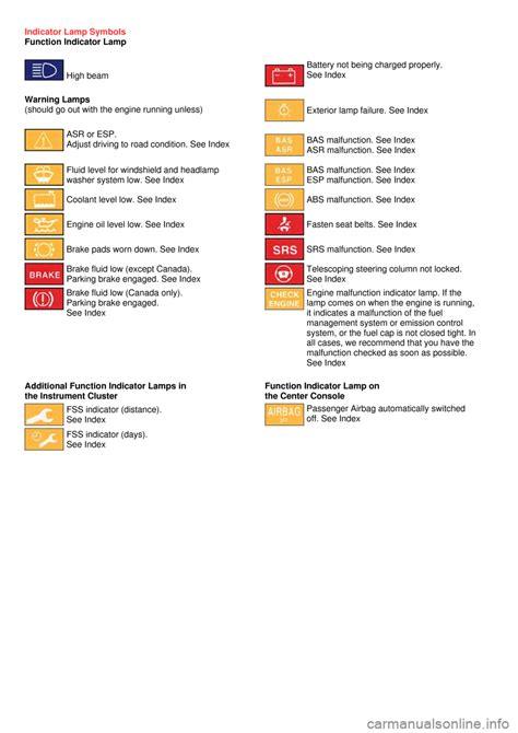 mercedes warning lights meaning pdf mercedes sprinter warning lights meaning pdf