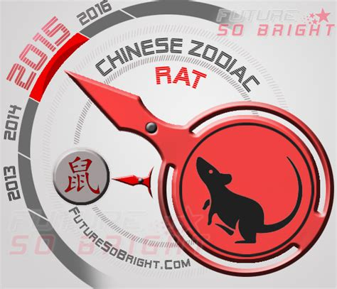 chinese horoscope 2015 predictions autos post