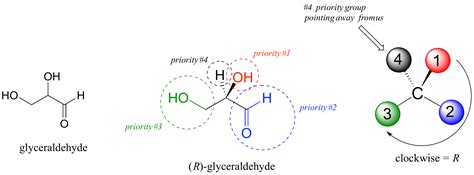 naming chiral centers     system chemistry