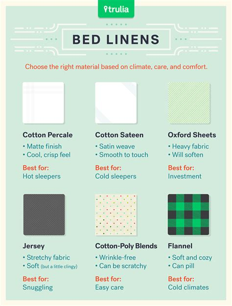 How To Buy Sheets | how to buy bed sheets like a grown up life at home