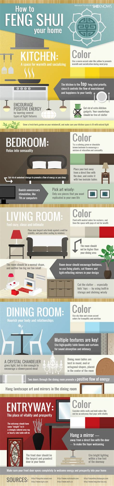 home decor infographic 50 amazingly clever cheat sheets to simplify home