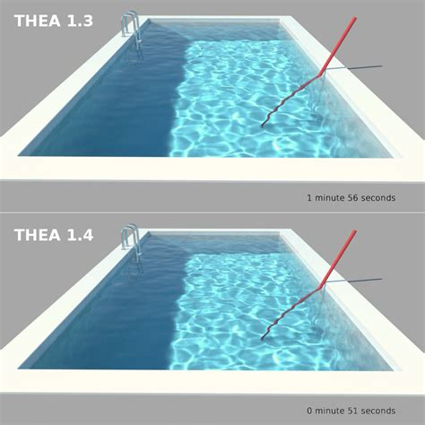 tutorial thea render sketchup best rendering software for sketchup 12cad com
