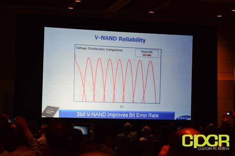 fms 2014 samsung unveils tlc 32 layer v nand possible 850 evo custom pc review