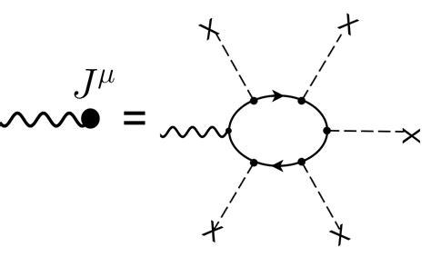 Feynman Diagram Drawer by How To Draw Feynman Diagrams Best Free Home Design