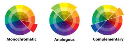 color harmony the abc s of color basic color theory operation write home