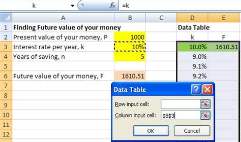One Variable Data Table Excel 2013 by Image Gallery Datatable 1 Variable