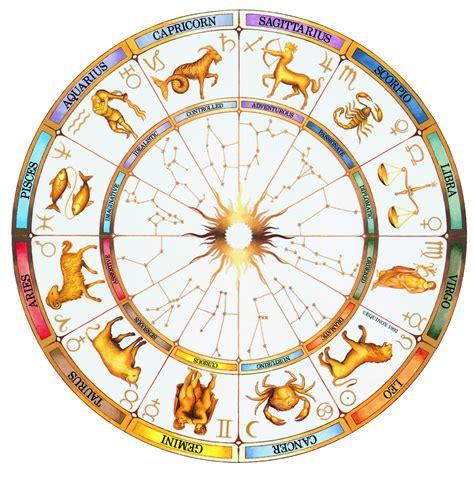 new year zodiac wheel printable zodiac wheel new calendar template site