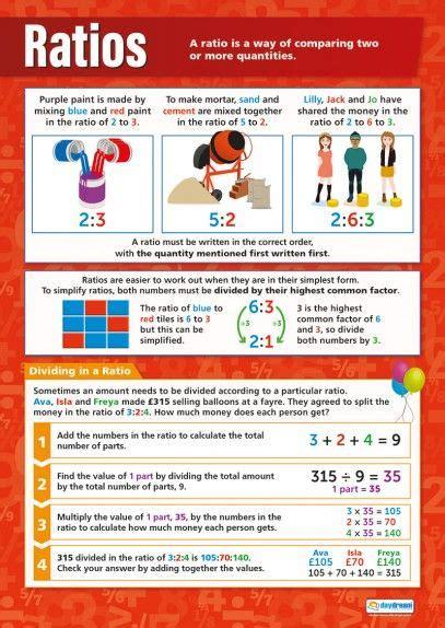 poster design ks2 ratio poster math basics pinterest math school and