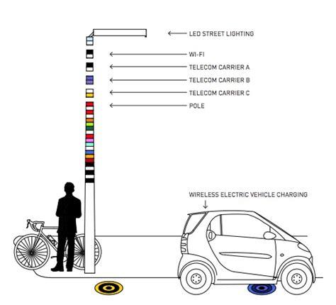 utility pole diagram 3 phase power pole to underground detail 3 free engine