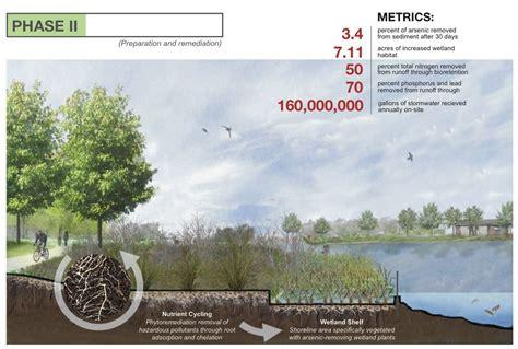 Landscape Architecture Tamu Asla Recognizes Student Work Archone
