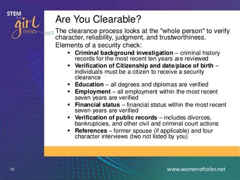 Security Clearance Spouse Criminal Record Woc 2016 Want A Security Clearance This Is What You Need To