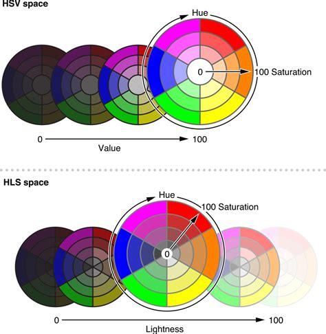 pattern lab vs kss color spaces