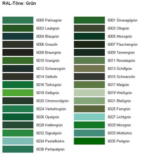ral farben englisch grune farbe ral speyeder net verschiedene ideen f 252 r