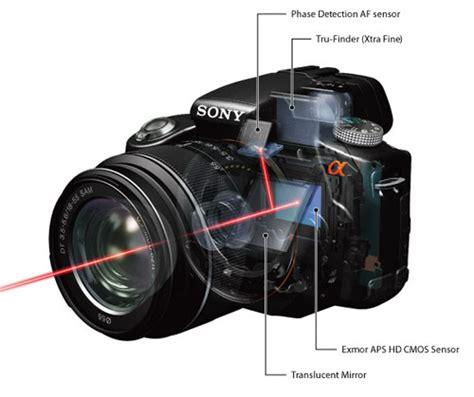 Kamera Dslr Sony A55 sony dsc hx100v review