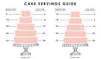 cakes info ems iced gems