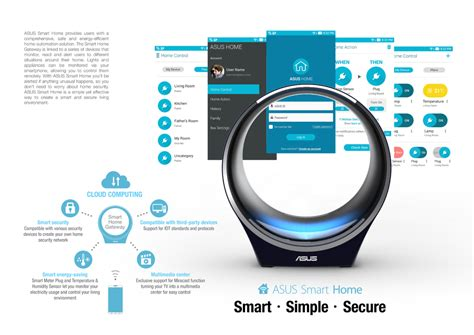 asus smart home system tronika asus smart home asus smart home system 歷届獲獎產品