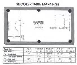 billiard table vs pool table