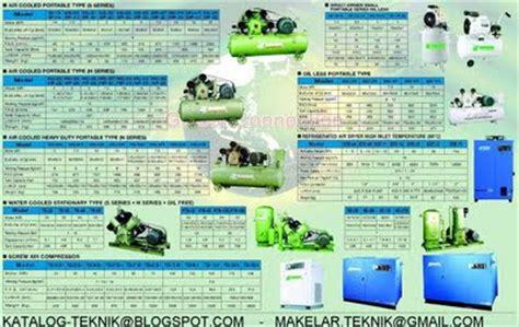Jual Mesin Gerinda Tangan Makita 9553b Angle Grinder Makita 9553 B katalog teknik mei 2011
