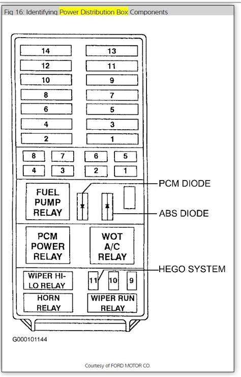 ford explorer fuse box diagram electrical problem