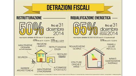 detrazioni fiscali prima casa detrazioni fiscali ristrutturazioni 2016