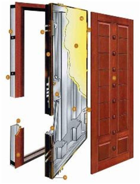classificazione porte blindate come scegliere una porta blindata puntocasa