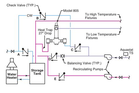 piping diagram for mixing valves wiring diagram with