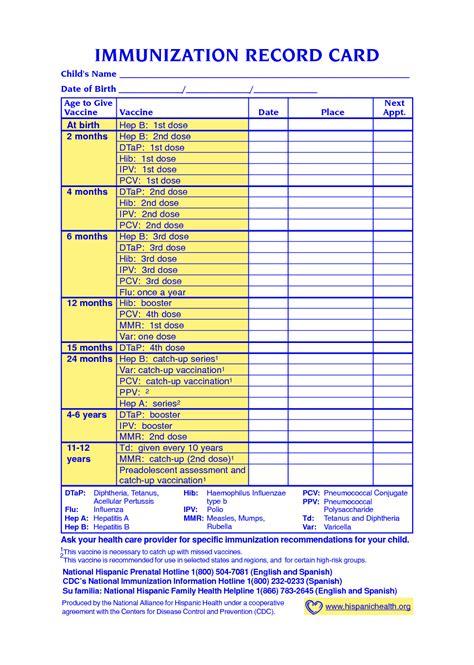 printable immunization schedule 8 best images of printable immunization chart child