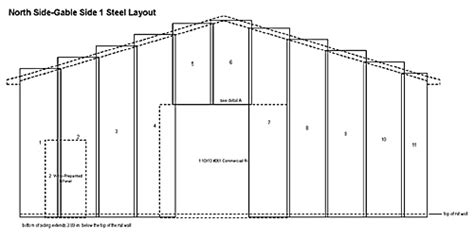 pole barn post spacing and size tables pole buildings pole barns post frame design building