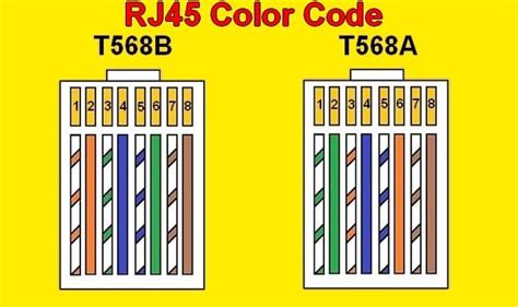 rj45 color code network cables electrical wiring