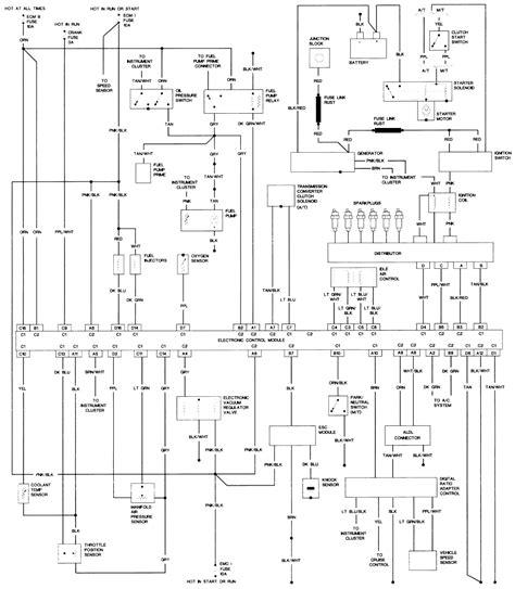 2000 chevy 4 3l silverado coil wiring diagram l free printable wiring diagrams