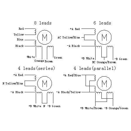 nema l14 30 wiring diagram nema wiring diagram