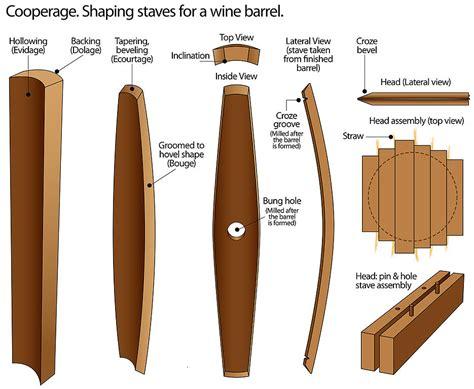 File Process Of Shaping Staves For An Oak Wine Barrel Toneleria Nacional Chile Jpg Wikimedia Wooden Barrel Template