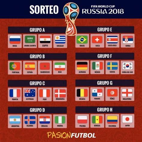 grupo argentina mundial 2018 se sortearon los grupos mundial de rusia 2018 pasi 243 n