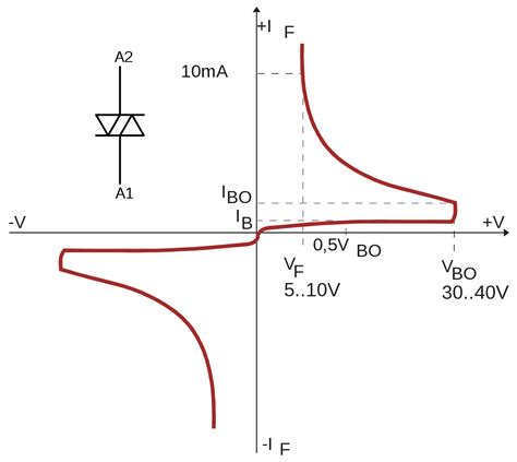 dropping resistor definition meaning of voltage drop across resistor 28 images how to measure voltage with a multimeter