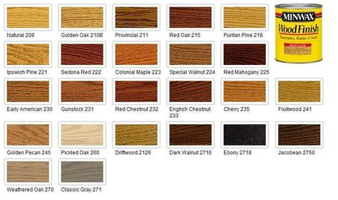 Interior Wood Stain Colors Home Depot | interior wood stain colors ideas home depot the best