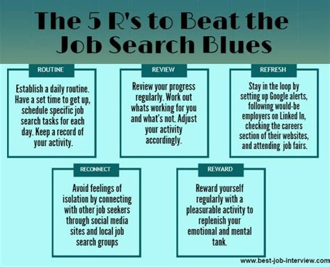 essential search tips