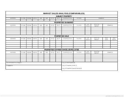 sle real estate market analysis printable market sales analysis comparable form pdf