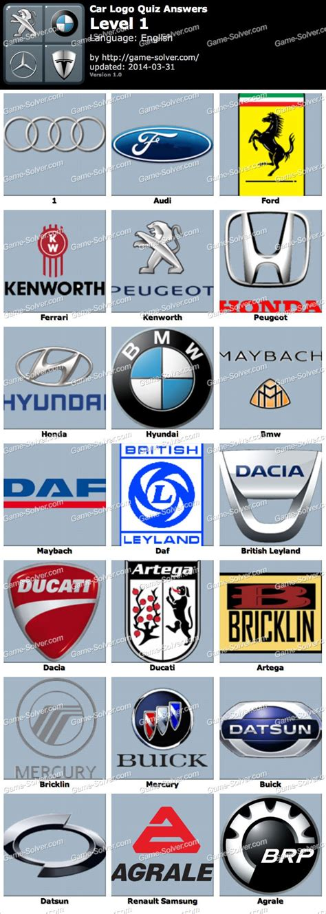 car logos quiz car logos quiz answers pixshark com images
