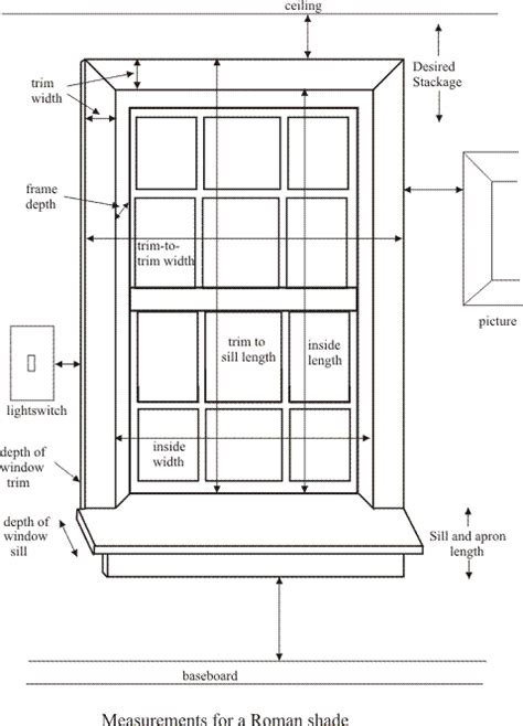 window sizes standard size window measurements