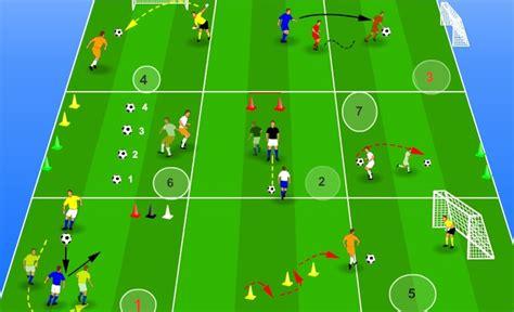 allenamenti portiere di calcio esercizi allenamenti per allenare il tiro nel calcio