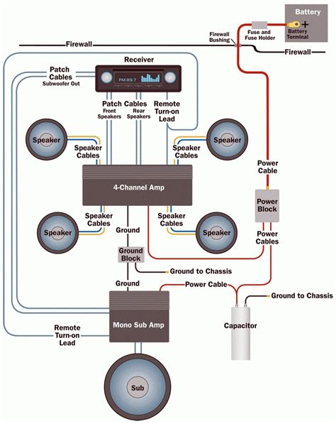 6 subwoofer wiring diagram wiring diagram and schematic