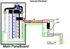 electrical inverter wiring diagram get free image about