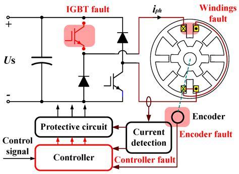 igbt tutorial wiring diagrams wiring diagram