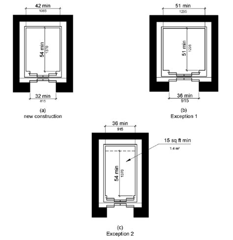 Small Home Elevator Size Ada Focus Limited Use Limited Application Elevators And