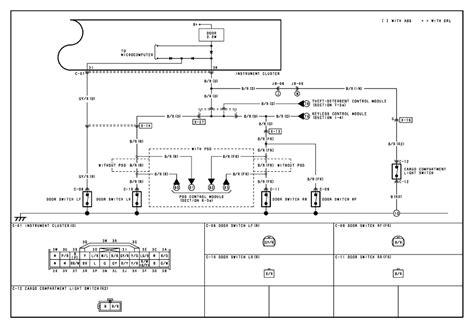 repair guides instrument cluster 2003 instrument cluster wiring diagram a autozone repair guides instrument cluster 2003 instrument cluster wiring diagram f autozone