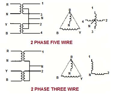 t connection of transformer electrical notes