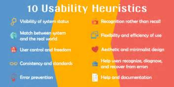 Heuristic Evaluation Template by How To Conduct A Usability Heuristic Evaluation Designmodo