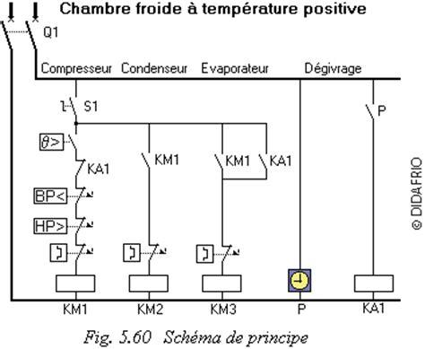 schema electrique chambre froide la base froid