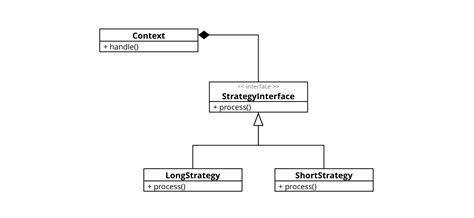 repository pattern uml diagram uml diagram repository pattern images how to guide and