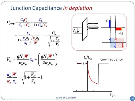 junction capacitance of pn junction diode nanohub org courses ece 606 solid state devices professors muhammad a alam and